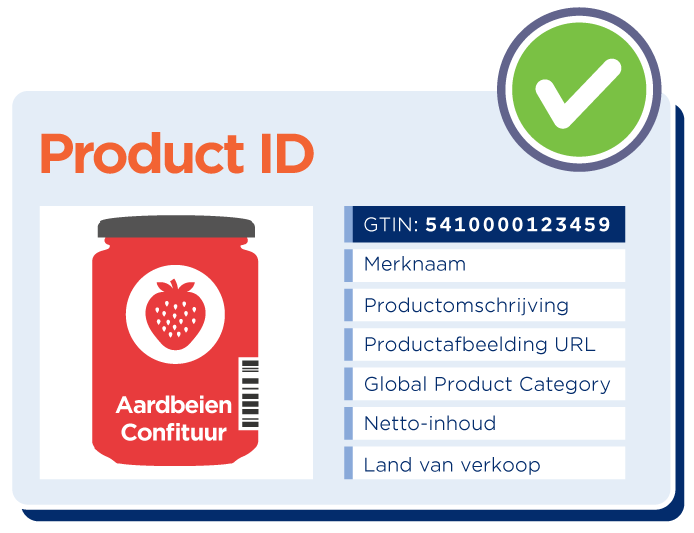 Product ID