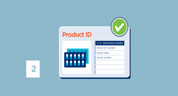product-ID